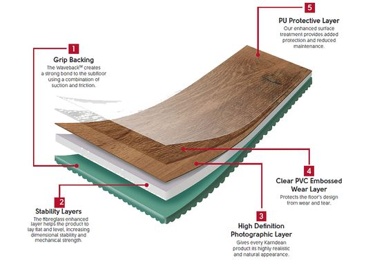 DESIGNFLOORING_LOOSELAY_ZLOZENIE_volne kladenie vinylovej podlahy