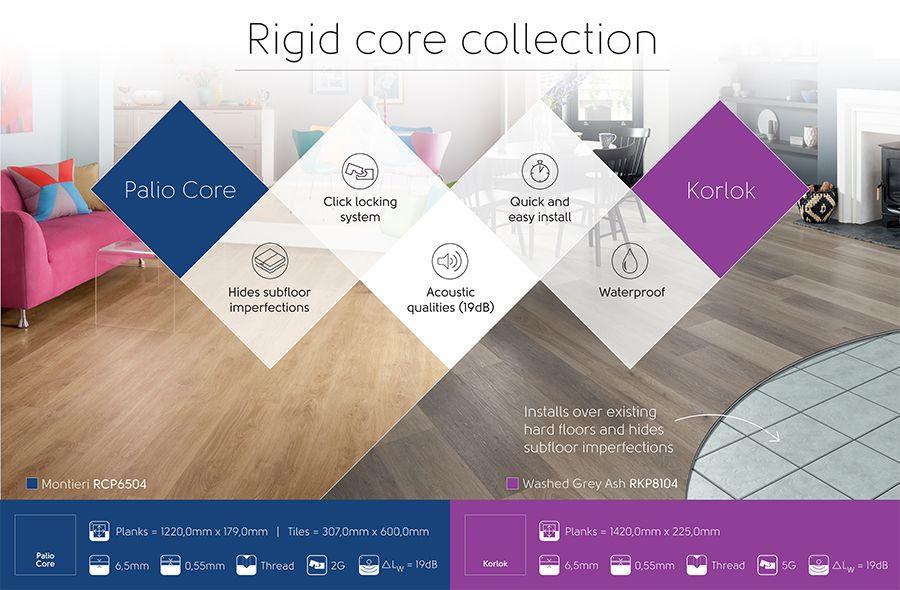 Designflooring rigid core kolekcie - dizajnovepodlahy.sk